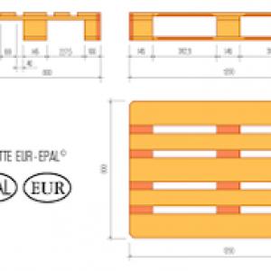 Dimension d'une palette EPAL EURO