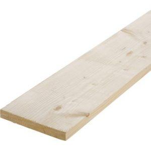 Quel Bois Choisir Pour Bricoler Type De Planche Essence